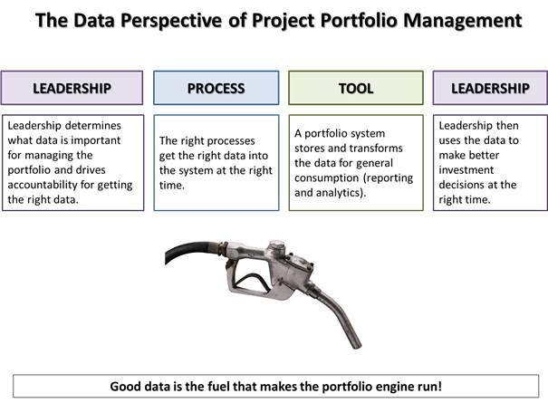 Data-Perspective-of-PPM