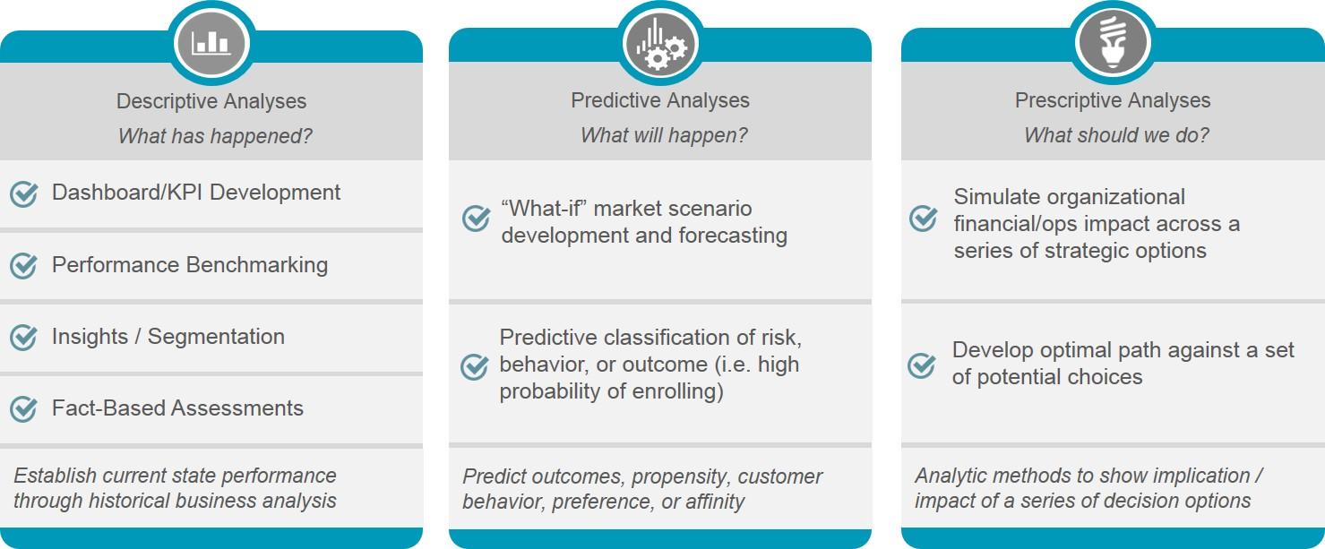 pmo-analytic-capabilities