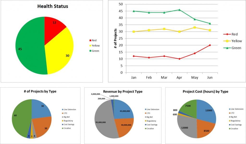 Basic Portfolio Report 2
